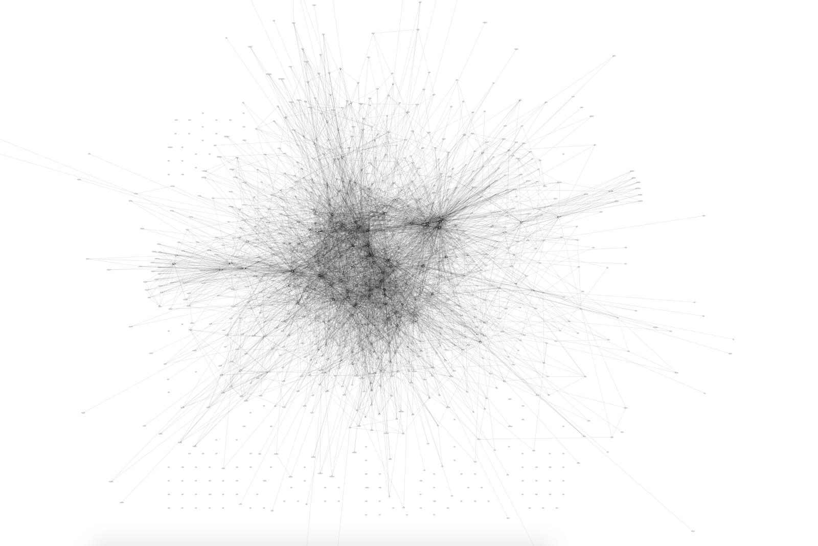 A picture of a huge dependency graph; little structure is visible amidst the tangle